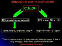 ВИДАЛЕННЯ СПИРТА З ОРГАНІЗМУ С2Н5ОН 10% в незмінному вигляді 90% в виді СО2 и...