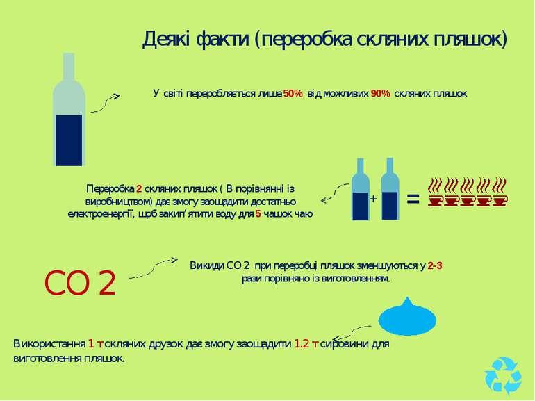 У світі переробляється лише 50% від можливих 90% скляних пляшок Переробка 2 с...