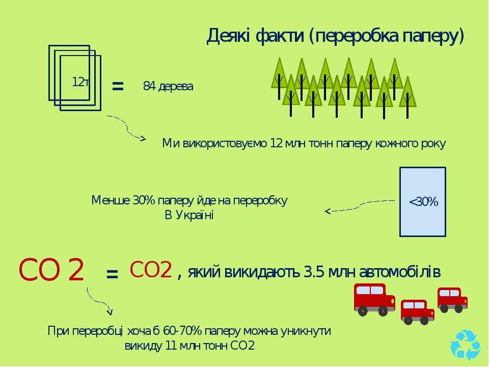 Ми використовуємо 12 млн тонн паперу кожного року = 12т 84 дерева