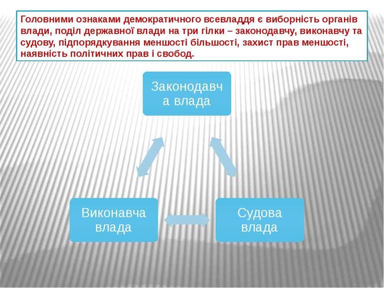 Головними ознаками демократичного всевладдя є виборність органів влади, поділ...