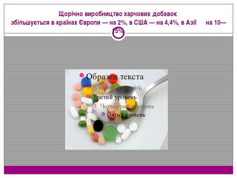 Щорічно виробництво харчових добавок збільшується в країнах Європи — на 2%, в...
