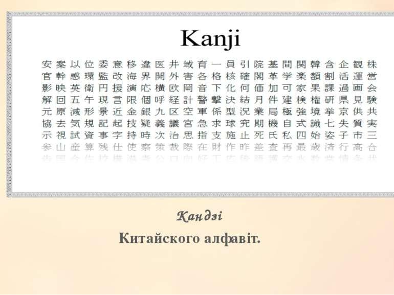 Кандзі Китайского алфавіт.