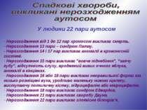 Нерозходження від 1 до 12 пар хромосом викликає смерть. - Нерозходження 13 па...