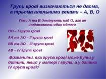 Гени А та В домінують над О, але не подавляють один одного ОО – I група крові...