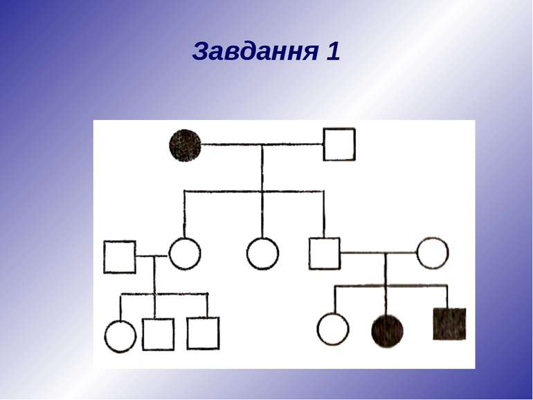 Завдання 1