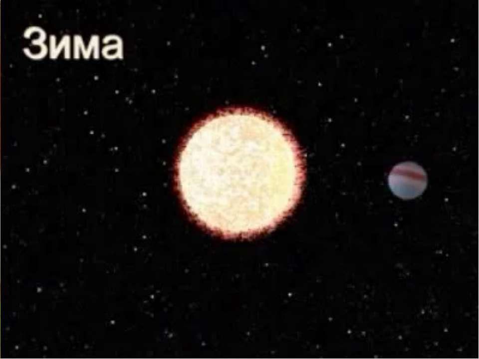 Досліджуємо планету Пропоную подивитися на модель руху планети навколо Сонця....