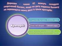 1)підсумок балансу 3650000 євро; 2)чистий оборот – 7300000 євро; 3)середня чи...