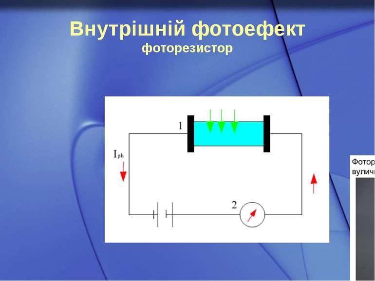 Внутрішній фотоефект фоторезистор