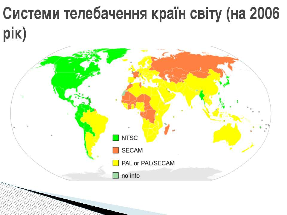 Системи телебачення країн світу (на 2006 рік)