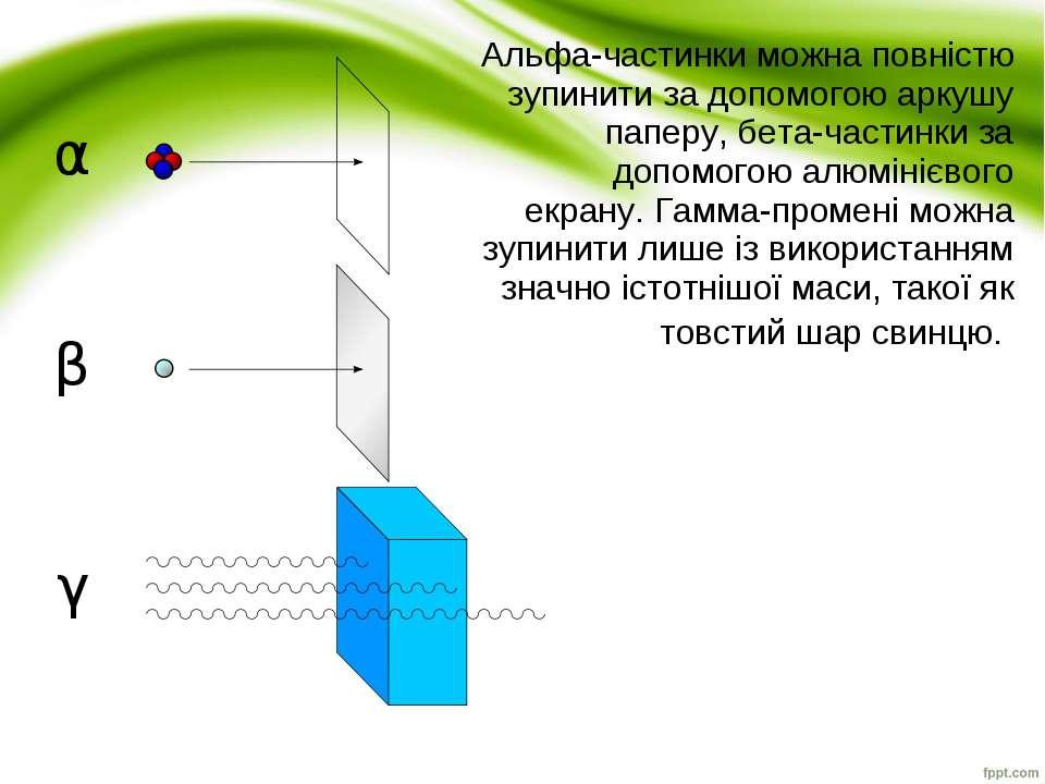 Альфа-частинки можна повністю зупинити за допомогою аркушу паперу,бета-части...