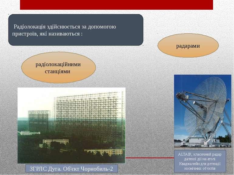 Радіолокація здійснюється за допомогою пристроїв, які називаються : радіолока...