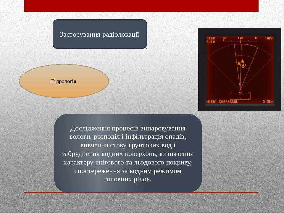 Застосування радіолокації Дослідження процесів випаровування вологи, розподіл...