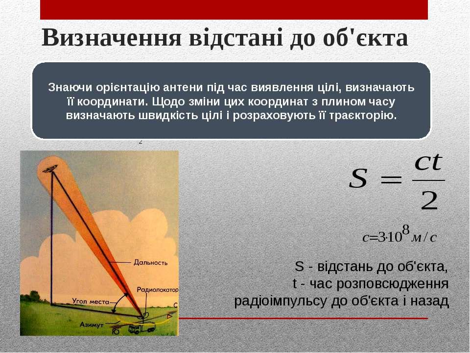 Визначення відстані до об'єкта Знаючи орієнтацію антени під час виявлення ціл...