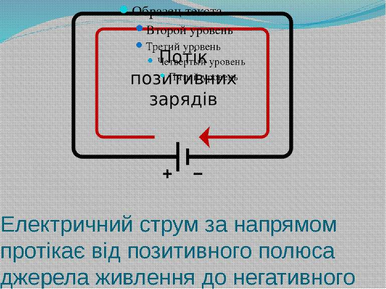 Електричний струм за напрямом протікає від позитивного полюса джерела живленн...