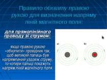 Правило обхвату правою рукою для визначення напряму ліній магнітного поля: дл...