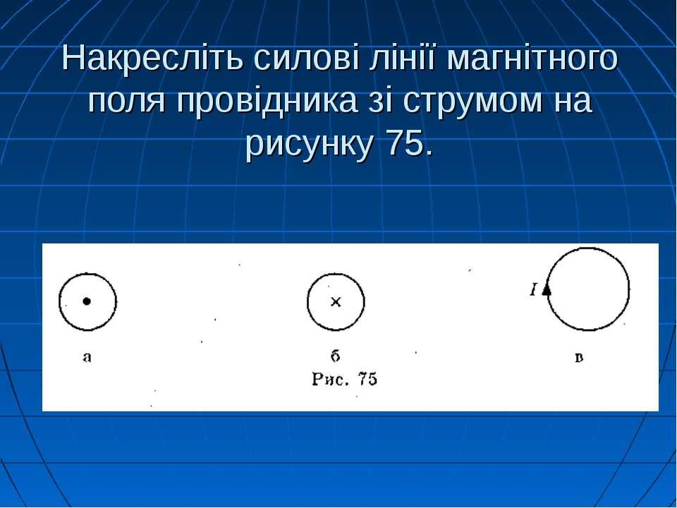 Накресліть силові лінії магнітного поля провідника зі струмом на рисунку 75.