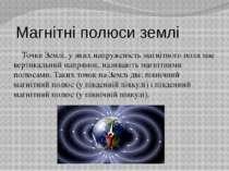 Магнітні полюси землі Точки Землі, у яких напруженість магнітного поля має ве...