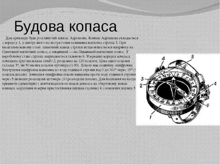 Будова копаса Для прикладу буде розглянутий компас Адріанова. Компас Адріанов...