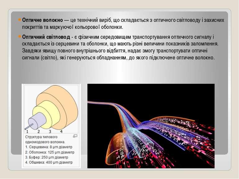 Оптичне волокно— це технічний виріб, що складається з оптичного світловоду і...