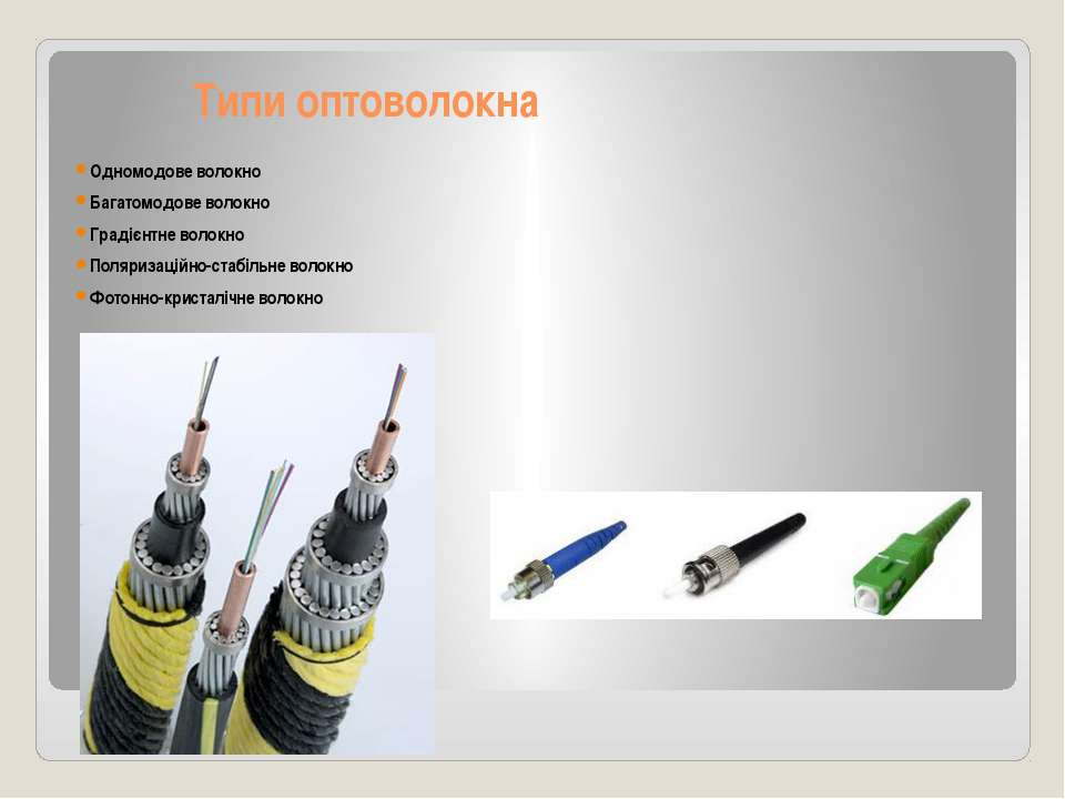 Типи оптоволокна Одномодове волокно Багатомодове волокно Градієнтне волокно П...
