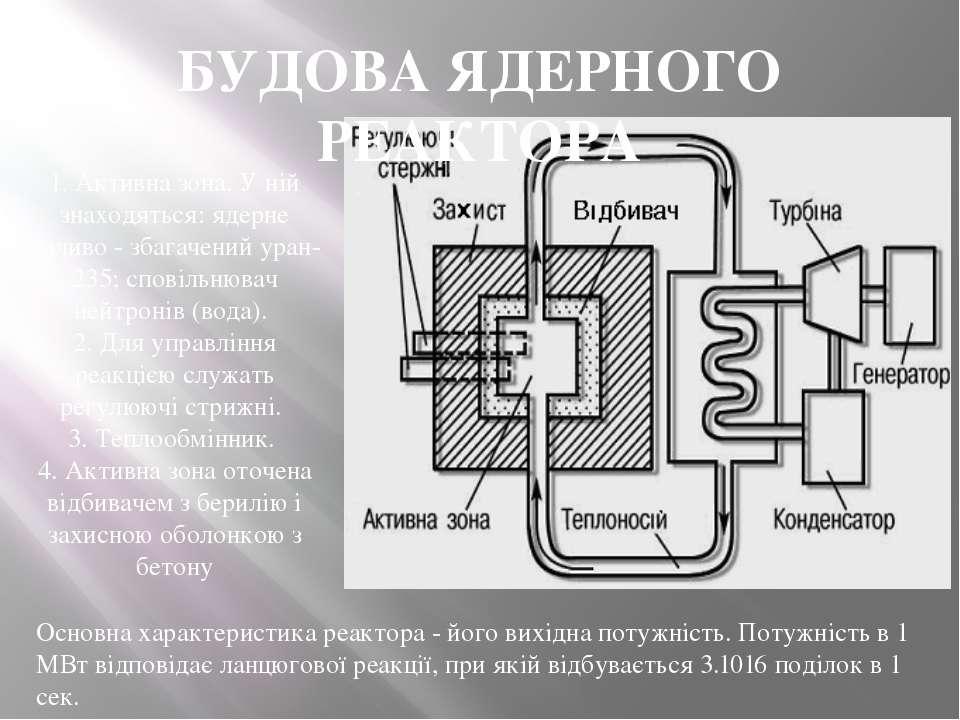 1. Активна зона. У ній знаходяться: ядерне паливо - збагачений уран-235; спов...