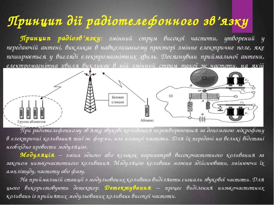 Принцип радіозв'язку: змінний струм високої частоти, утворений у передаючій а...
