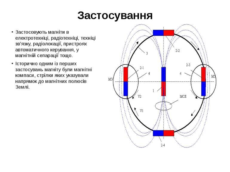 Застосування Застосовують магніти в електротехніці, радіотехніці, техніці зв'...