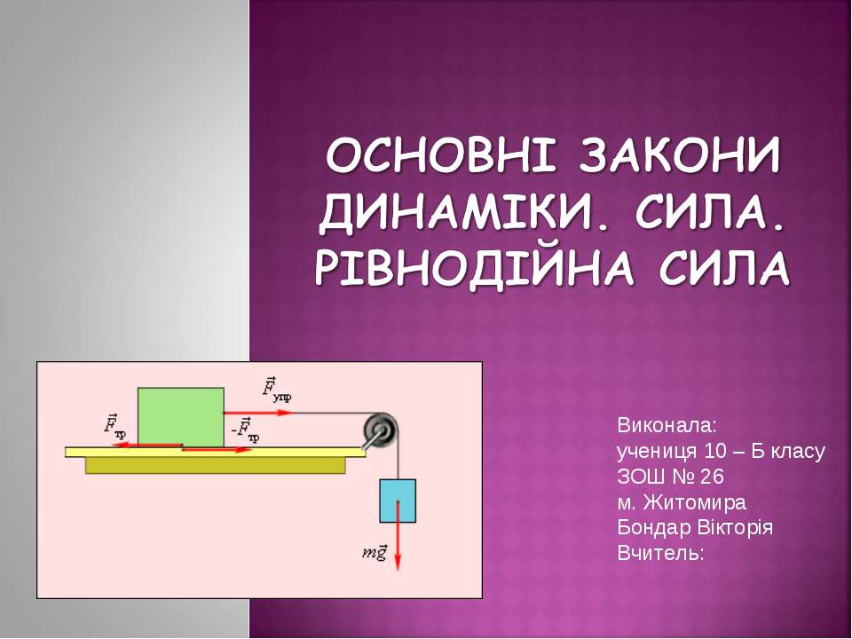 Виконала: учениця 10 – Б класу ЗОШ № 26 м. Житомира Бондар Вікторія Вчитель: