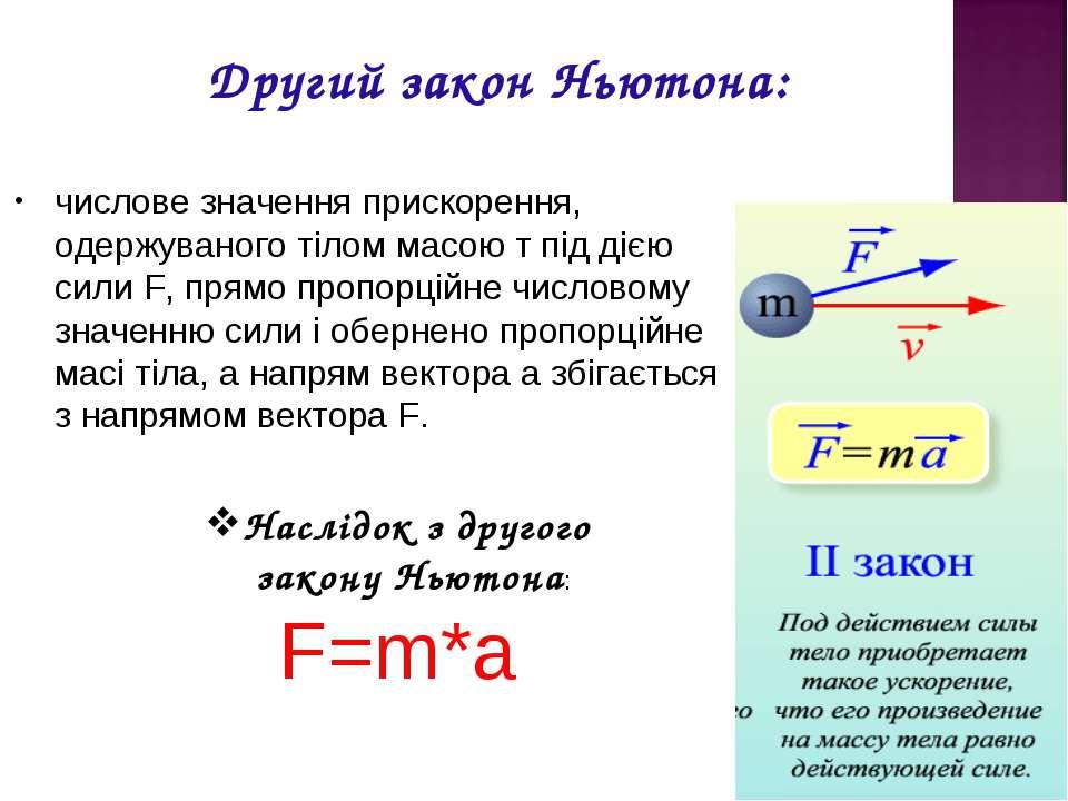числове значення прискорення, одержуваного тілом масою т під дією сили F, пря...