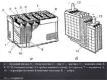 а — загальний вигляд; б — блок пластин; 1 — бак; 2 — мастика; 3 — заливний от...