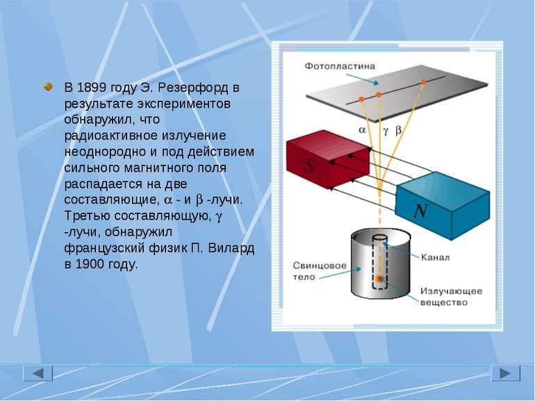 В 1899 году Э. Резерфорд в результате экспериментов обнаружил, что радиоактив...