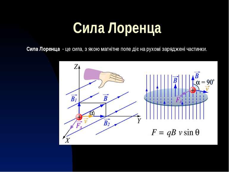 Сила Лоренца Сила Лоренца - це сила, з якою магнітне поле діє на рухомі заряд...