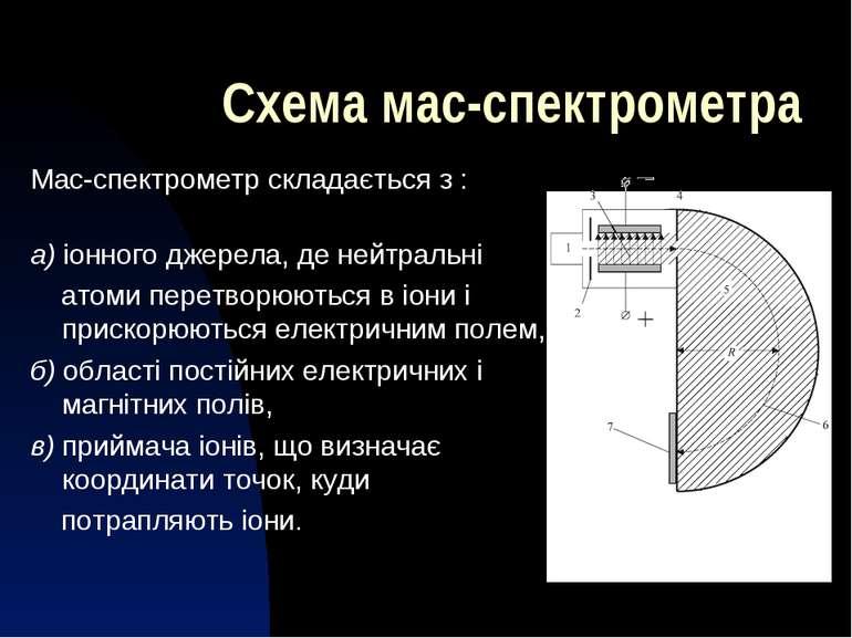 Схема мас-спектрометра Мас-спектрометр складається з : а)іонного джерела, д...