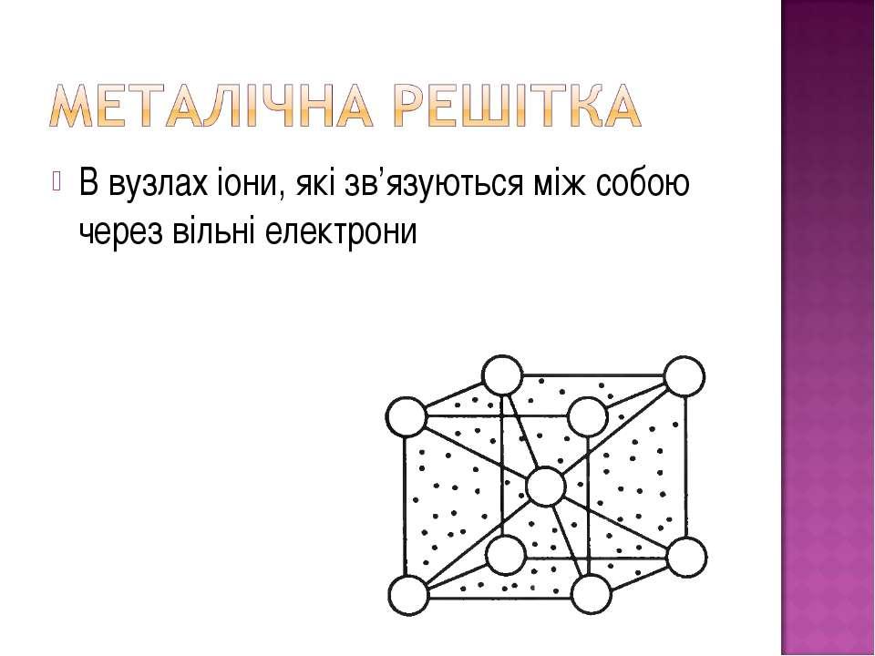 В вузлах іони, які зв'язуються між собою через вільні електрони