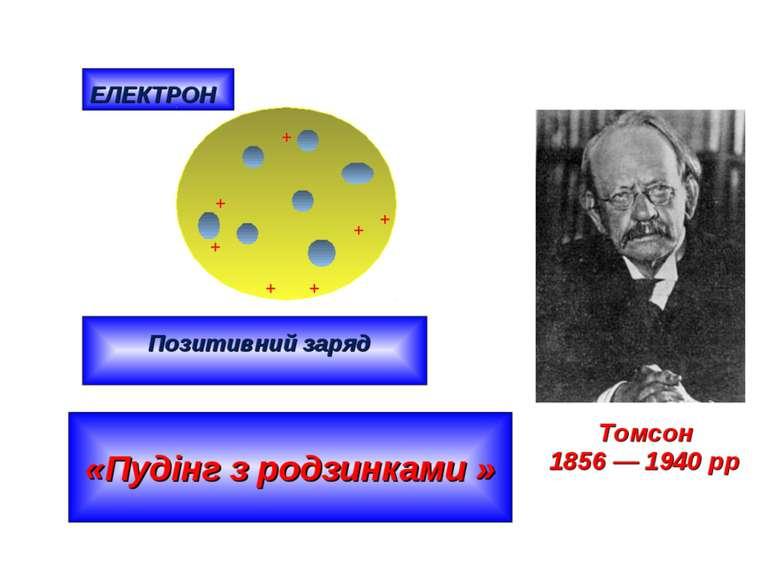 Томсон 1856 — 1940 рр ЕЛЕКТРОН Позитивний заряд «Пудінг з родзинками » + + + ...