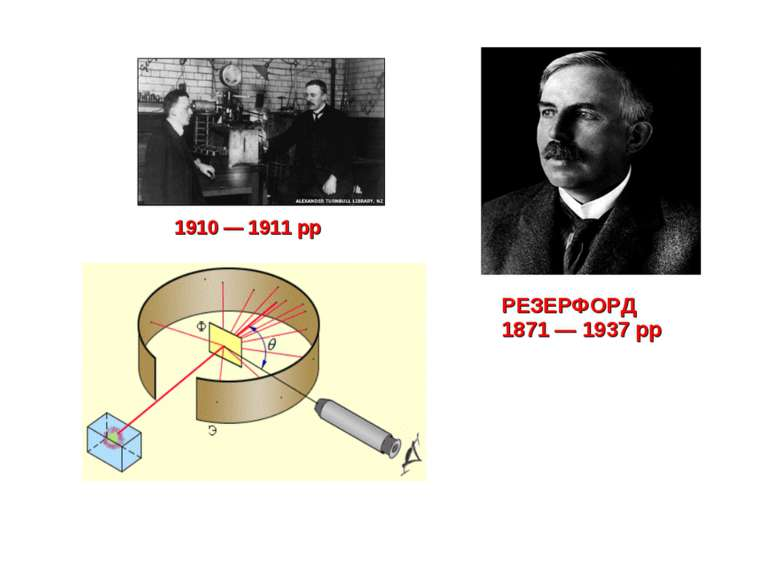 РЕЗЕРФОРД 1871 — 1937 рр 1910 — 1911 рр