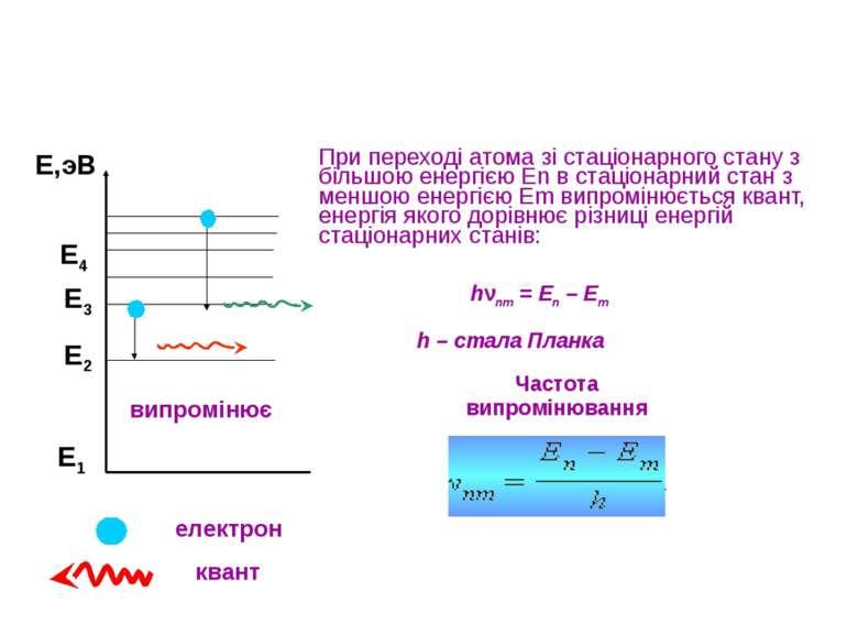 При переході атома зі стаціонарного стану з більшою енергією En в стаціонарни...