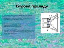 Будова приладу Гучномовець конструктивно містить одну або декілька випромінюю...