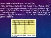 Кожен хімічний елемент має власний набір спектральнихліній, притаманний лише ...
