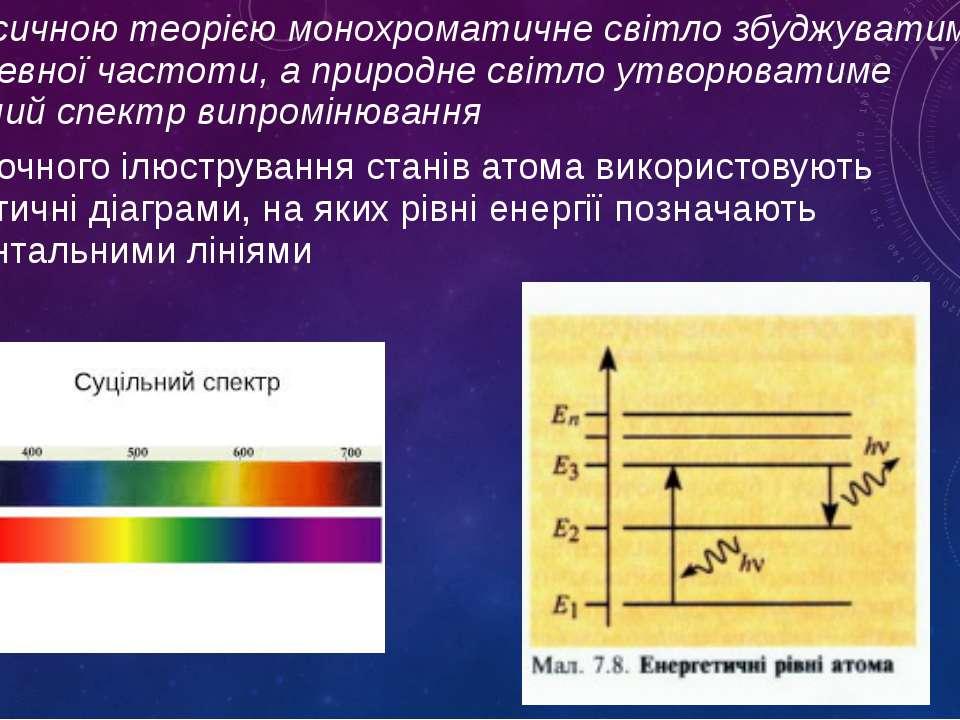 За класичною теорією монохроматичне світло збуджуватиме хвилі певної частоти,...