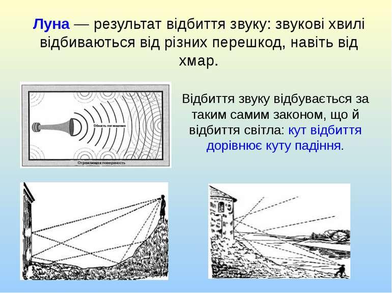 Луна — результат відбиття звуку: звукові хвилі відбиваються від різних перешк...
