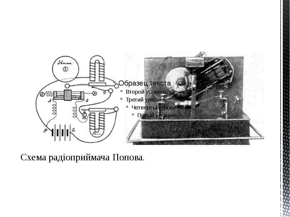 Схема радіоприймача Попова.