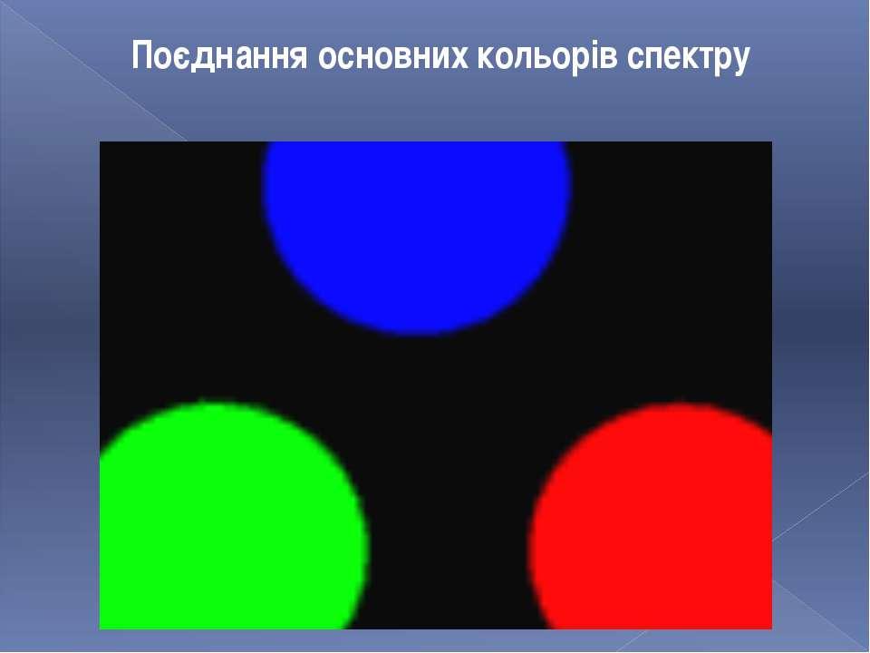 Поєднання основних кольорів спектру