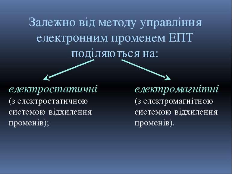 Залежно від методу управління електронним променем ЕПТ поділяються на: електр...