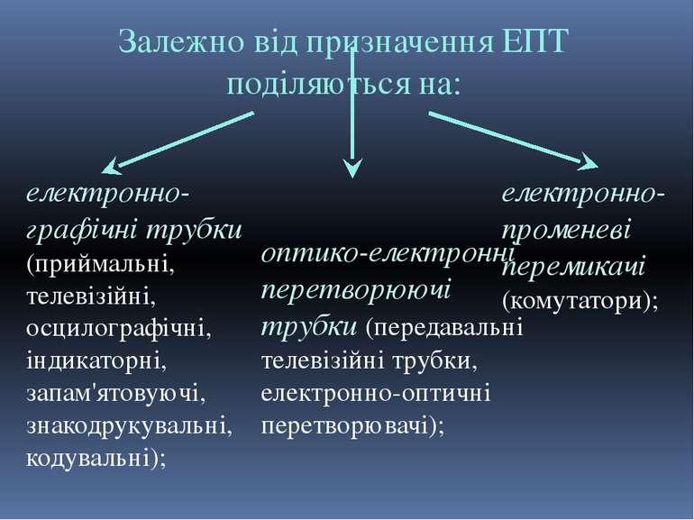 Залежно від призначення ЕПТ поділяються на: електронно-графічні трубки (прийм...