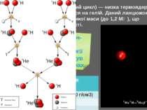 Протон-протонний ланцюжок (водневий цикл) — низка термоядерних реакцій, у яки...