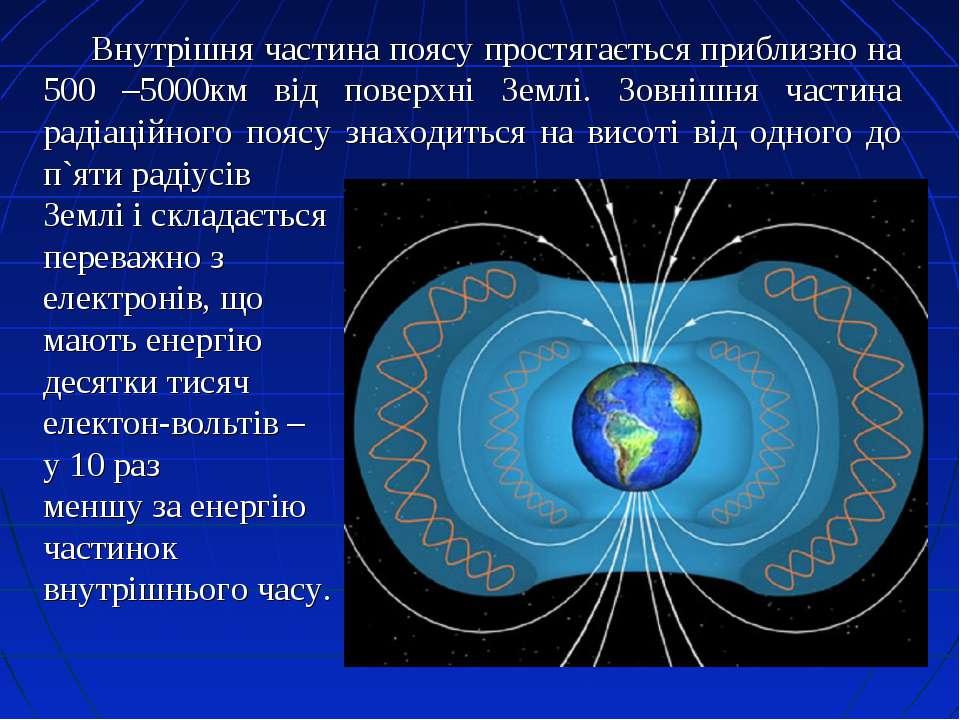 Внутрішня частина поясу простягається приблизно на 500 –5000км від поверхні З...