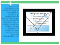 За допомогою інтерференції можна оцінити якість обробки поверхні виробу з точ...