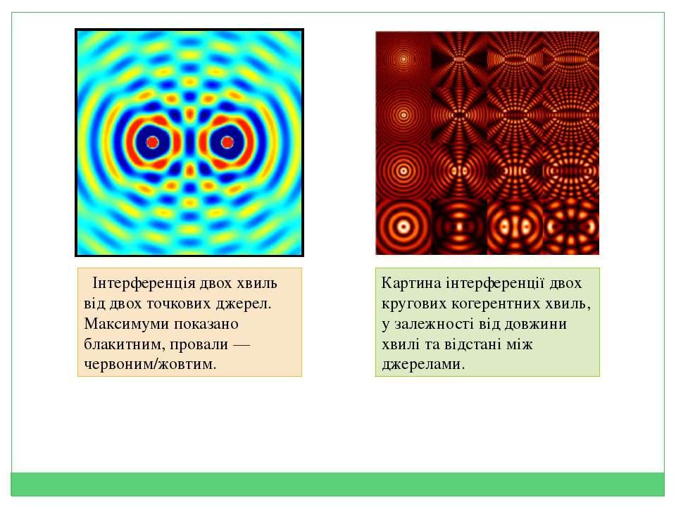 Інтерференція двох хвиль від двох точкових джерел. Максимуми показано блакитн...
