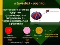 АZX А-4Z-2Y 42 He + + γ Символ «материнського» ядра Символ «дочірнього» ядра ...